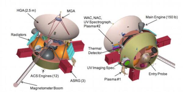 Teoretická podoba sondy pro průzkum Uranu
