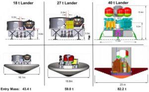 Zvažované landery pro Mars