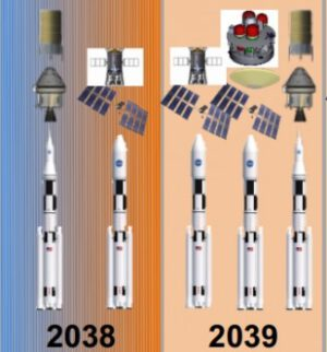 Zvažované lety rakety SLS v letech 2038 a 2039