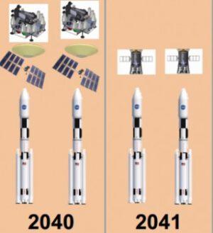 Zvažované lety rakety SLS v letech 2040 a 2041