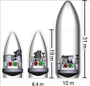 Navrhované landery příliš nesedí do aerodynamického krytu.
