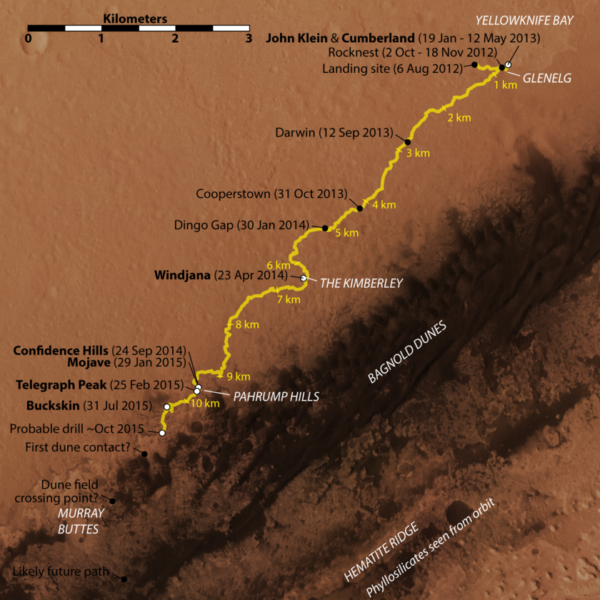 Sol 1107 19.9.2015 trasa Curiosity za celé tři roky, Emily Lakdawalla