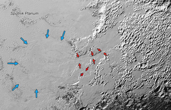 Tento snímek se velmi podobá fotkám z pozemských polárních oblastí - dusíkový led v oblasti Sputnik planum je zřejmě doplňován z východních oblastí, což by naznačovalo, že povrchové masy jsou v pohybu.