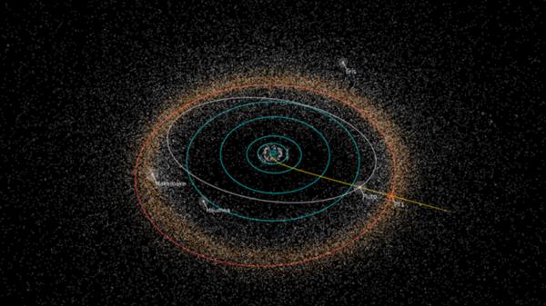 Plánovaná trajektorie letu New Horizons. NASA/JHUAPL/SwRI/Alex Parker