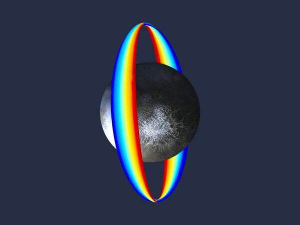 Dawn je na polární oběžné dráze. Ceres se kolem své osy otočí za 9,1 hodiny. Díky přirozené precesi, tak sonda na nízké oběžné dráze zmapuje celý povrch trpasličí planety.