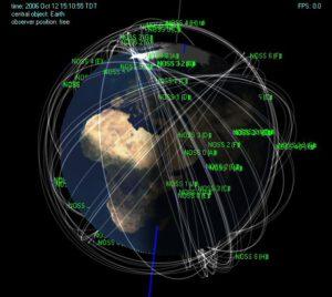 Oběžné dráhy různých satelitů systému NOSS