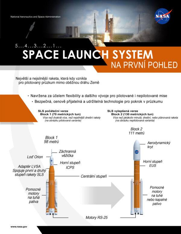Informace o raketě SLS