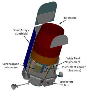 Teleskop WFIRST