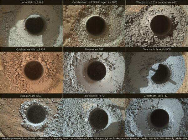 2015: Devět vrtů Curiosity. NASA/JPL/MSSS/Emily Lakdawalla