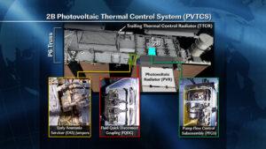 Chladící systém stanice