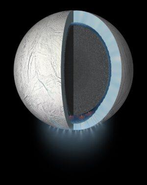 Vizualizace místa, kde dochází k výtryskům, včetně pravděpodobné podoby podpovrchového oceánu na Enceladu