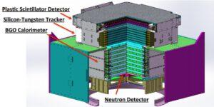 Schéma detektorů DAMPE. Zdroj: CAS/INFN