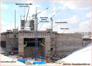 Únor 2015, na rampě se objevily ocelové konstrukce obslužné plošiny a mobilní věže.