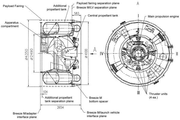 Technický nákres horního stupně Briz-M