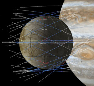 Znázornění teoretických průletů americké sondy kolem Europy