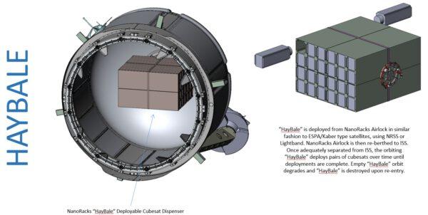 Popis: Doorway to Space a zařízení Haybale