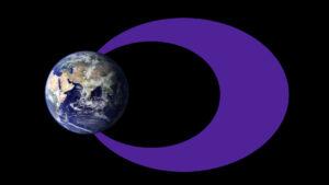Při pozorování vyšších energií (nad 1 MeV) vnitřní pás prakticky zmizí