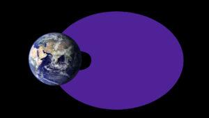 Při geomagnetické bouři vzniká jeden velký pás. Data ze sondy navíc ukázala, že k podobnému jevu stačí elektrony s 0,8 MeV. Dříve se očekávalo, že k podobným událostem může dojít jen při mimořádných bouřích, které přichází jednou za deset let.