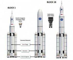 Na první pohled patrná rozdílná výška typu Bloc 1 a Block 1B si vyžádá změny v pozemních zařízeních