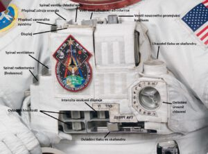 Jednotka DCM (povšimněte si zrcadlově obrácených nápisů - astronaut je má možnost vidět jen s pomocí zrcátka na rukávu)