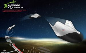 Schéma startu jednostupňového nosiče v představě Escape Dynamics.