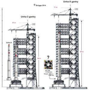 Porovnanie štartovacích rámp a rakiet na kozmodróme Sohae pred a po prestavbe