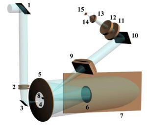 Optická sestava systému MIR