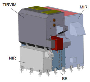 Systémy přístroje ACS