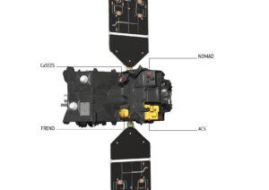 Umístění vědeckých přístrojů na těle sondy TGO