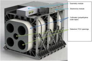 Konstrukce přístroje FREND - dobře je vidět polyetylenová vrstva kolimátoru