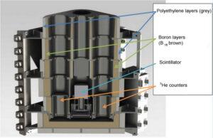 Vnitřní konstrukce přístroje FREND