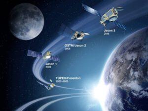 Vývojová řada oceánografických družic