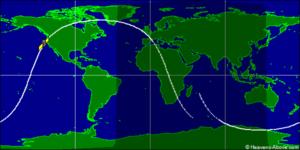 Oběžná dráha Jason-3