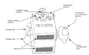 Ovládací modul HCM