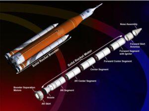 Pomocný urychlovací blok na tuhá paliva pro raketu SLS