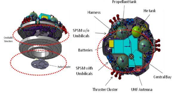 Konstrukce povrchové platformy modulu EDM