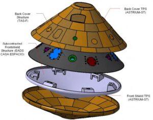 Konstrukce tepelné ochrany modulu EDM