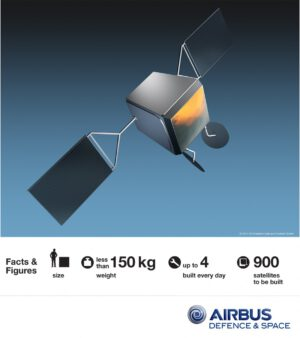 Satelit OneWeb