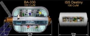 Porovnání modulů Destiny a B-330