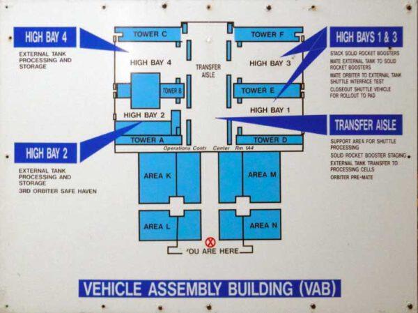 Diagram zobrazující vnitřní řešení haly VAB