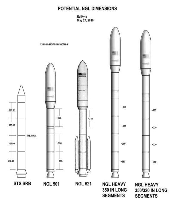 Porovnání velikostí různých verzí nové rakety s urychlovacím motorem z raketoplánů (vlevo)