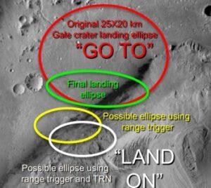 Porovnání přistávacích oblastí roveru Curiosity a vozítka Mars rover 2020