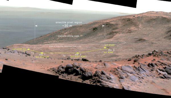 Sol 3937, přehledová panorama s vyznačenými smektity. NASA/JPL-Caltech/Cornell/ASU