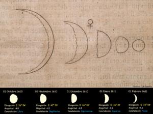 Fáze Venuše, Galileo Galilei, Wikimedia