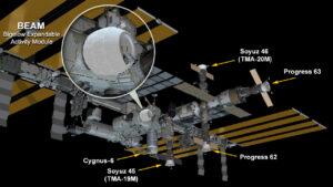 ISS má nový nafukovací modul. Takto vypadá aktuální konfigurace stanice
