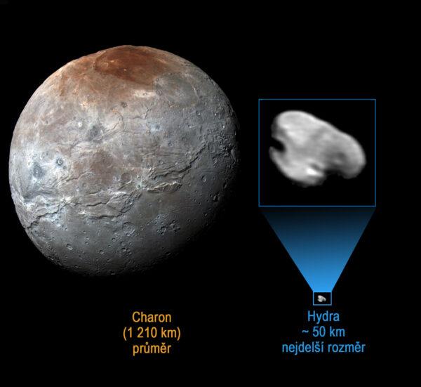 Porovnání velikostí Charonu a Hydry
