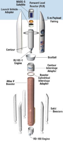 Konstrukce rakety Atlas V v konfiguraci 551