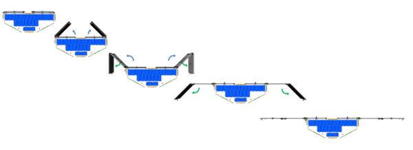 Postupné rozkládání solárních panelů družic CYGNSS