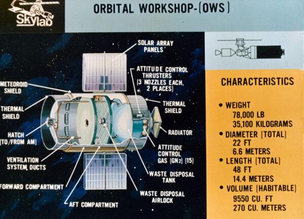 Hlavní část Skylabu - OWS