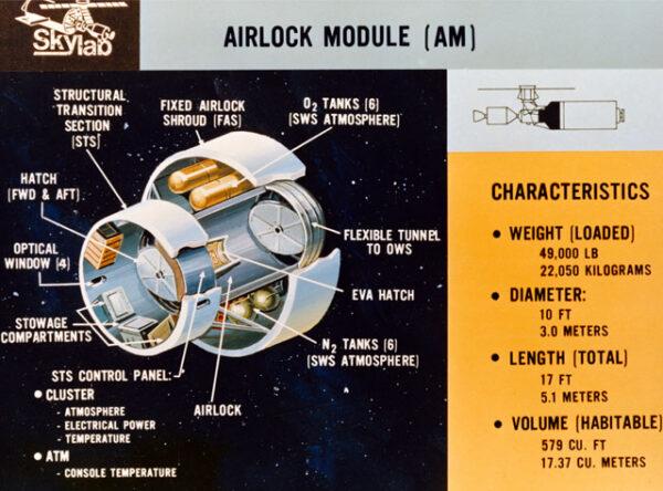 Airlock - přechodová komora Skylabu